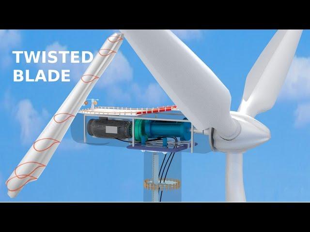 Türk'de rüzgar Video Telaffuz