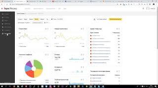Как добавить доступ к яндекс метрике 2018 году