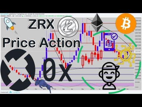 Bitcoin rinkos vs et etereum rinkos