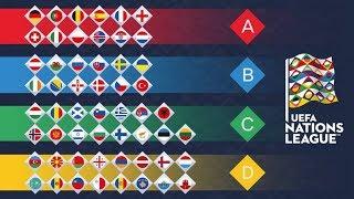 Liga Naciones UEFA | ¿Qué es? ¿Cómo esta organizada?