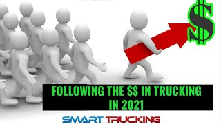 Following the $$ in Trucking in 2021 | 5 Hot Truck Driving Jobs in Demand!