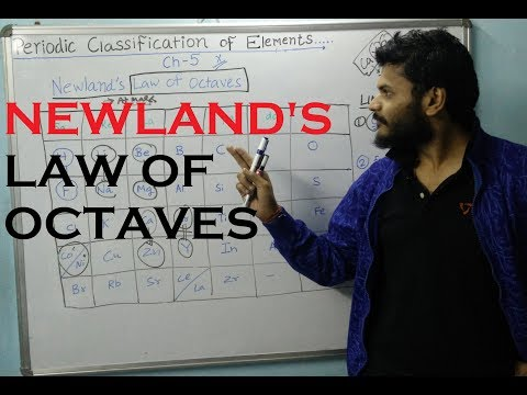 Periodic Classification of Elements || #3 Newland's law of octaves