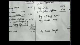 Financial Accounting tutorial-  Final Accounts in very simple way :-by kauserwise
