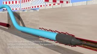 Pipe bursting /  Pipe cracking /  Pipe pulling - How it works - www.mtsperforator.com