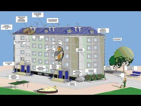 Содержание общего имущества в многоквартирном доме