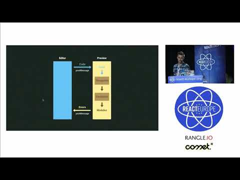 A year of CodeSandbox