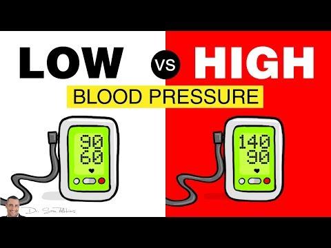 La cause de lhypertension artérielle du myocarde