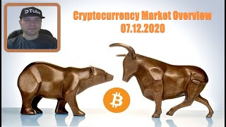 cryptocurrency-market-overview-en-07122020-by-cryptospa