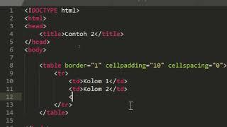 Webmaster [HTML - Part 2] - Belajar Membuat Tabel