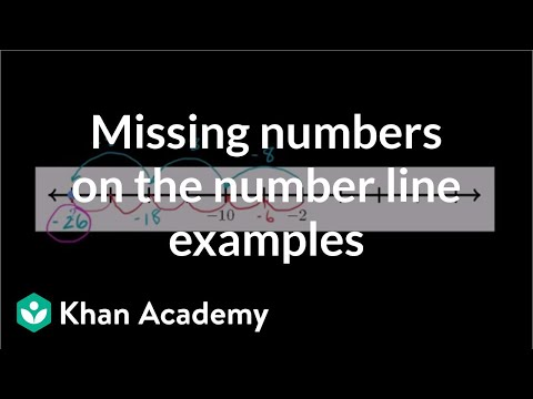 Missing numbers on the number line examples (video) Khan Academy