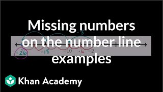 Number Line 3 Exercise Examples