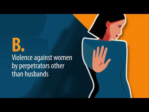 Results of the national study on violence against women in Viet Nam in 2019 17 views •Jul 14, 2020 1 0