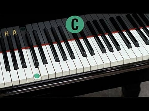 How to Play a Jazz Piano Solo with 3 Easy Blues Scales