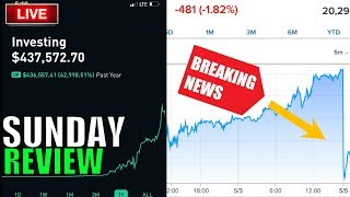 FUTURES PLUNGE 500 POINTS –Sunday Stock Review Preparing For The Stock Market This Week!