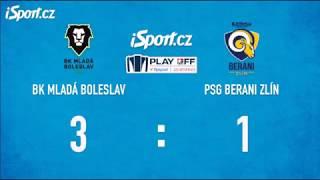 |Předkolo #1| BK Mladá Boleslav 3:1 PSG Berani Zlín