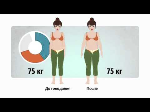 Сколько нужно пройти км чтобы сбросить вес
