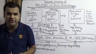 Data Analytics - Descriptive , Predictive and Prescriptive Analytics