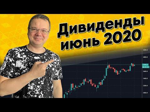 ДИВИДЕНДЫ ПО АКЦИЯМ - ИЮНЬ 2020