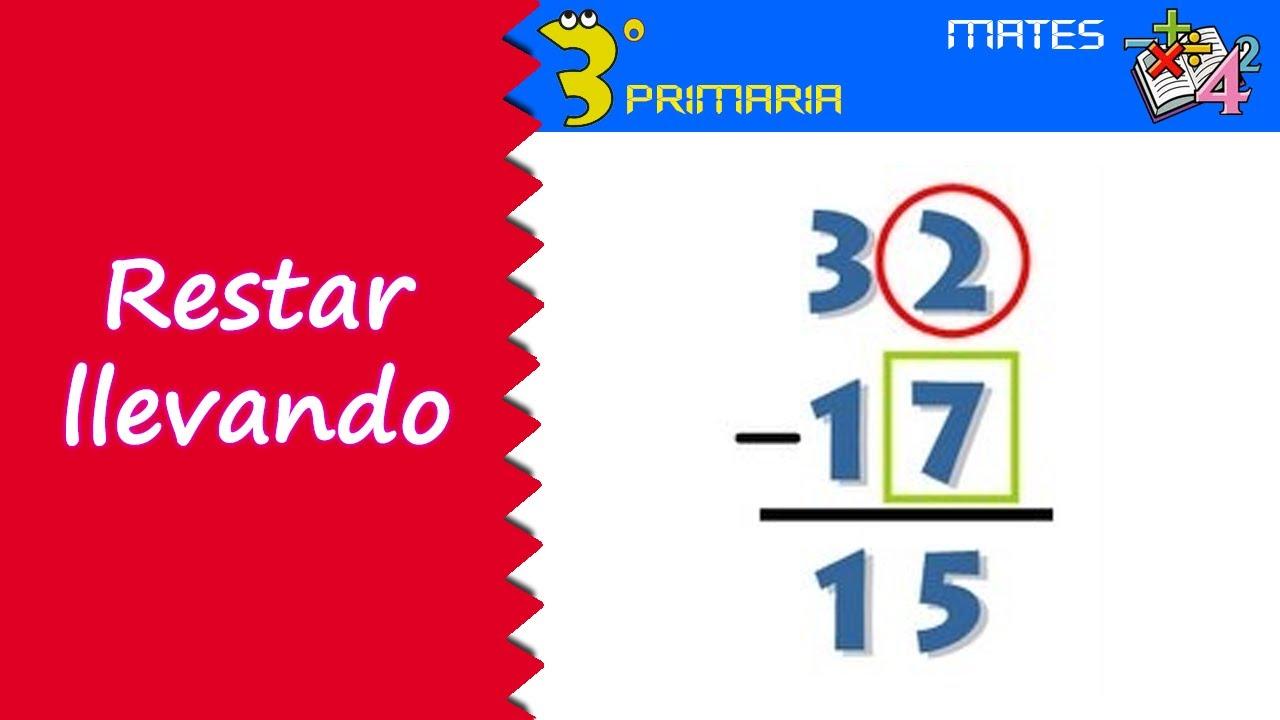 Matemáticas. 3º Primaria. Tema 0. Restas llevando (preparatorio para la división)