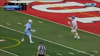 Johns Hopkins vs Penn State Lacrosse 2019 Big Ten Lacrosse Championship