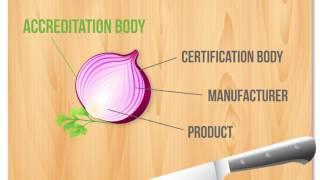 ANSIAccreditationOnion-WhatistheDifferencebetweenAccreditationandCertification?