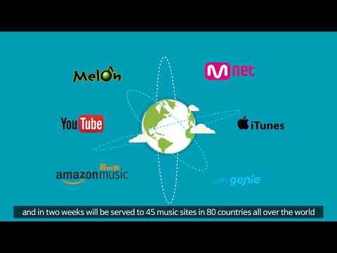Global Music Network DIOCIAN