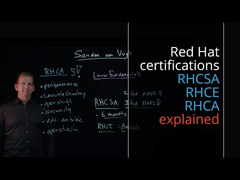 Red Hat certifications explained: RHCSA, RHCE and RHCA, and ...