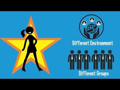 Leadership Development Training - YouTube