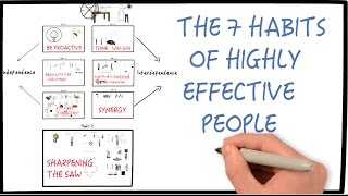 7 Habits of Highly Effective People by Stephen Covey (Part 1)| Animated Book Review