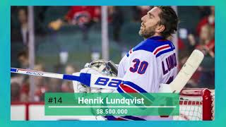 🏑 NHL Salaries 2018 - 2019 | Highest Paid Players 🏑