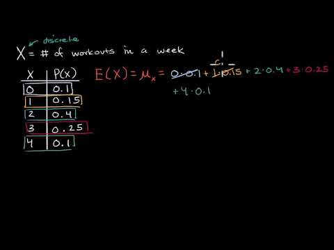 Mean (expected value) of a discrete random variable (video) Khan