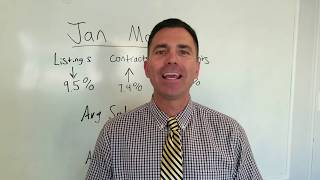 Ocean City MD January 2018 Real Estate Market Conditions