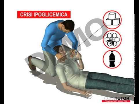Ipertensiva crisi classificazione e trattamento
