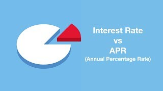 Mortgage Basics: Interest Rate vs. APR