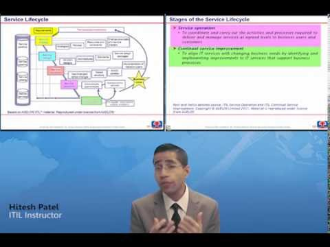Preparing for Your ITIL® Foundation Certification Course - YouTube