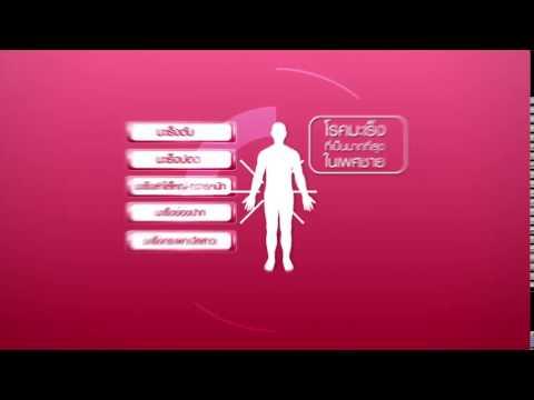 วิธีการรักษา Faberlik ปรสิต