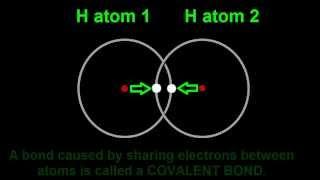 Chemical Bonding Introduction: Hydrogen Molecule, Covalent Bond & Noble Gases