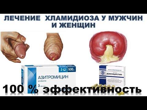 Лечение простатита новый метод