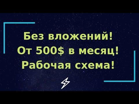 Биткоин к рублю на сегодня