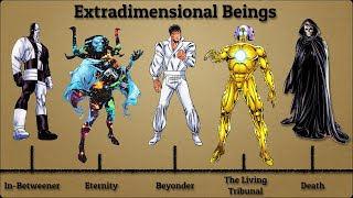 The Most Powerful Marvel Characters - Extradimensional Beings