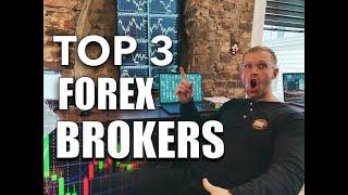 2021's Best Forex Brokers !!