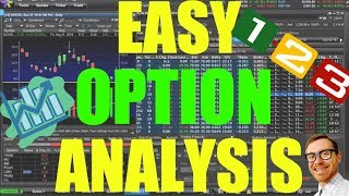 When to trade options