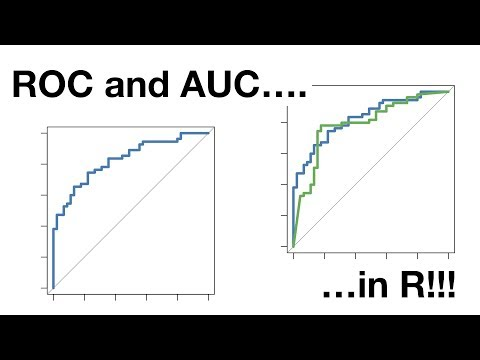ROC and AUC in R!!! | Statquest
