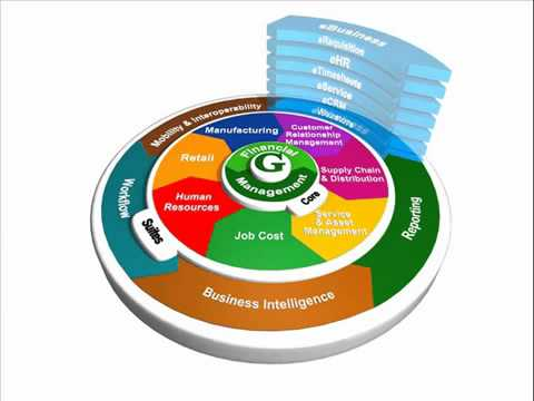 Greentree Business Software Introduction