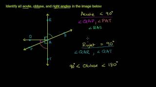 Acute Obtuse and Right Angles