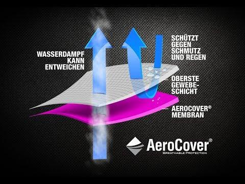 Schutzhülle für Gartenmöbel Abdeckhaube. Aerocover Atmungsaktive Schutzhüllen 2018