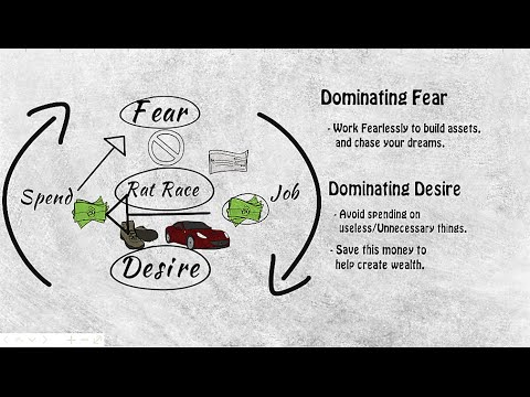 How to Create Passive Income – Rich Dad Poor Dad by Robert Kiyosaki Animated