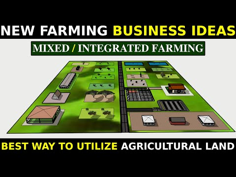 , title : 'New Farming Business Ideas - Design| Best Way To Utilize Agricultural Land| MIXED/INTEGRATED FARMING