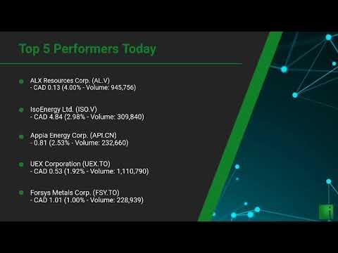 InvestorChannel's Uranium Watchlist Update for Tuesday, October, 26, 2021, 16:00 EST