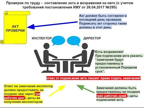 Проверки Гоструда – акт проверки, возражения на акт, предписание инспектора и его обжалование